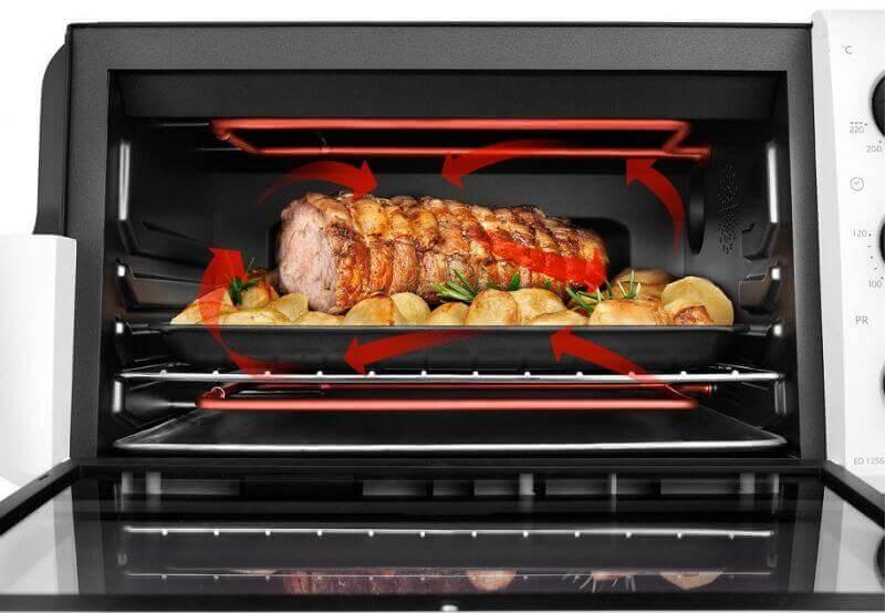 Если рассматривать качество приготовления пищи в микроволновке, то еще не так давно все устройства имели существенный недостаток.